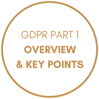 GDPR Part 1 - Overview and Key Points